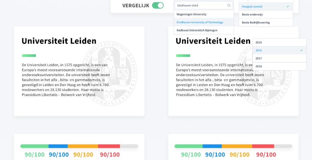 SustainaBul vergelijk universiteiten